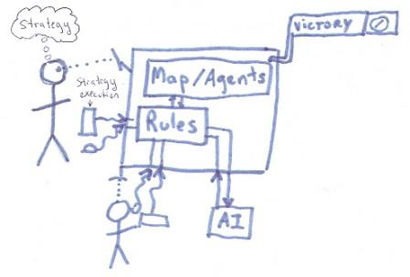 Редкий случай творческого подхода к системному дизайну. Обычно это скучные диаграммы.