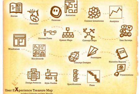 """Дизайнер """"опыта"""" создает ощущение случайности и естественности происходящего из хорошо продуманных деталей и последовательностей."""